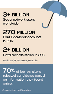 cyber savvy personal info stats