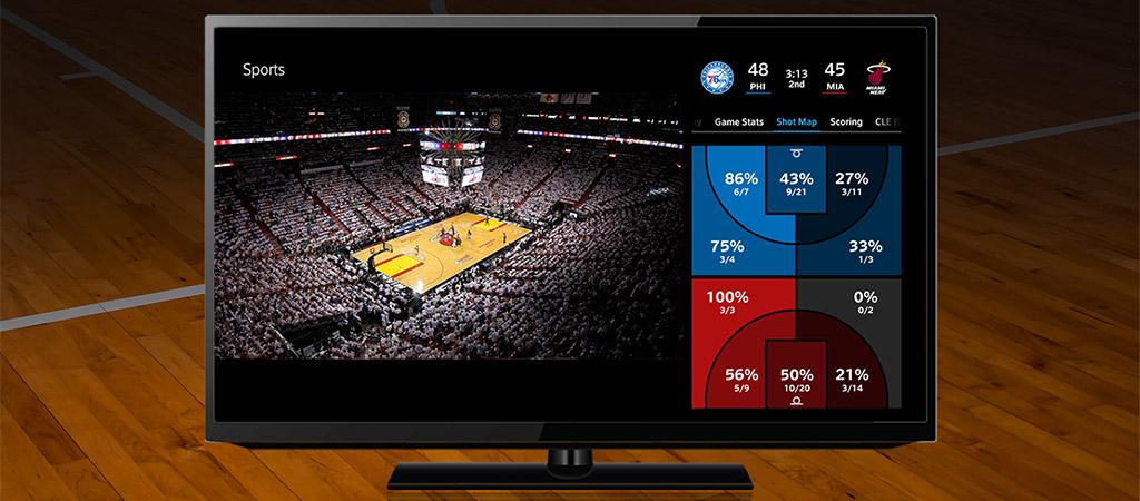 NBA Playoffs en X1