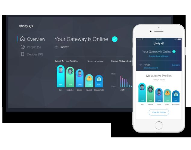 xfinity app en un teléfono