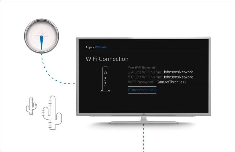 Step-by-step find wifi network name and password instruction. TV showing a wireless gateway.