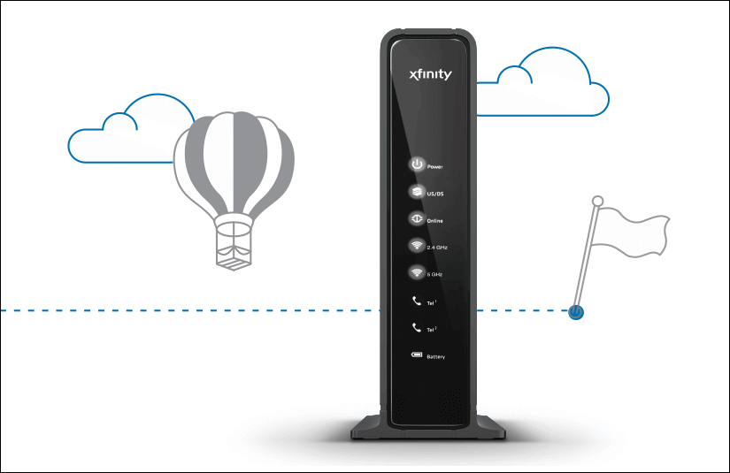 Step-by-step restart wireless gateway instruction. Image of Xfinity wireless gateway.
